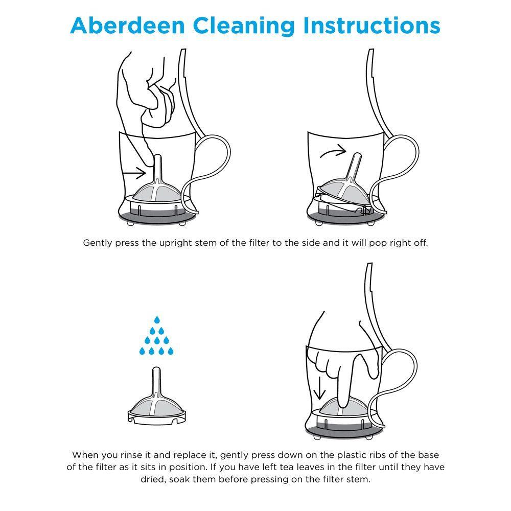 How to clean a grosche aberdeen smart tea maker