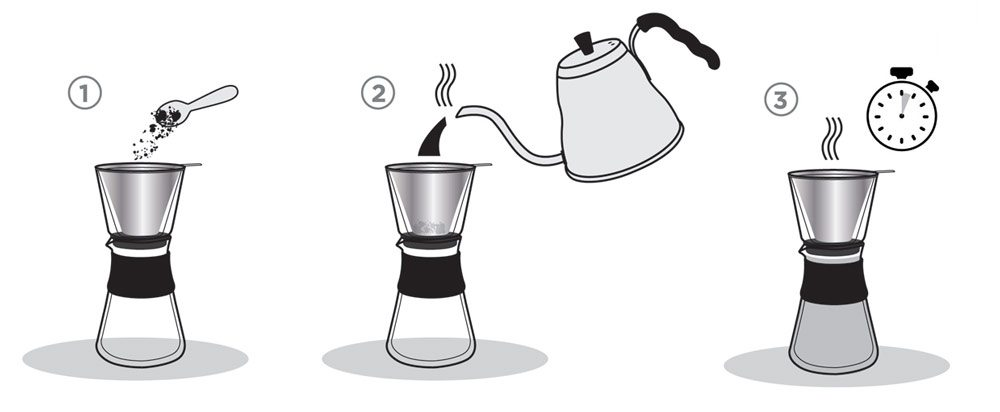 how to make pour over coffee in grosche amsterdam