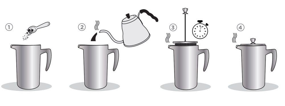French Press Coffee Maker Nz : Dublin Stainless Steel Coffee Press