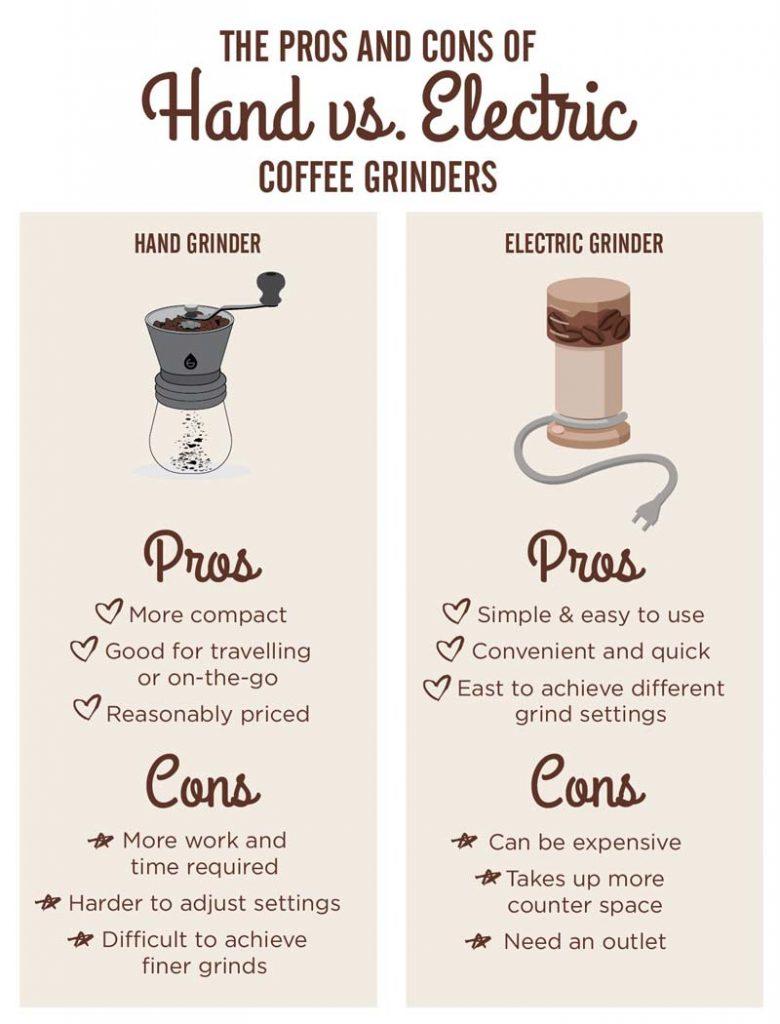 best coffee grinder manual coffee grinder electric coffee grinder