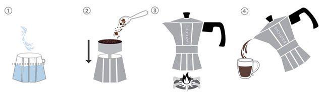 how to make stovetop espresso Italian coffee maker