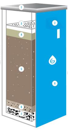 bio-sand-filter--components-220x421