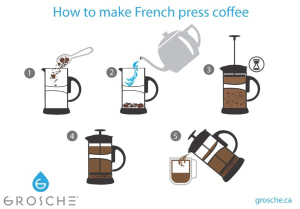 how-to-make-french-press-coffee-02-600x418