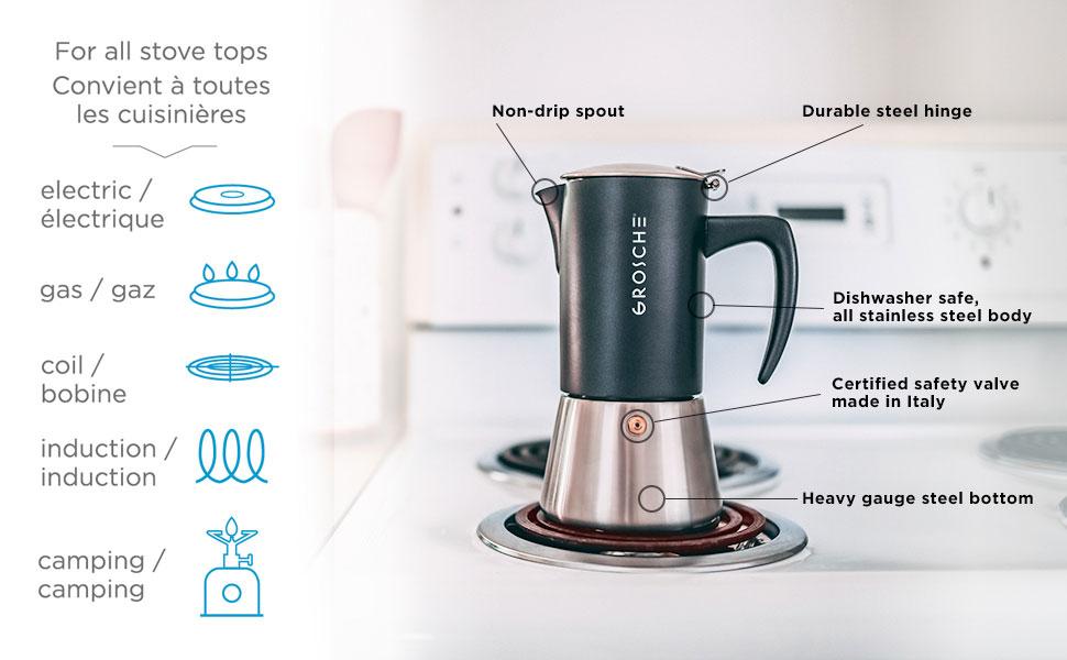 milano steel moka pot stovetop espresso maker infographic